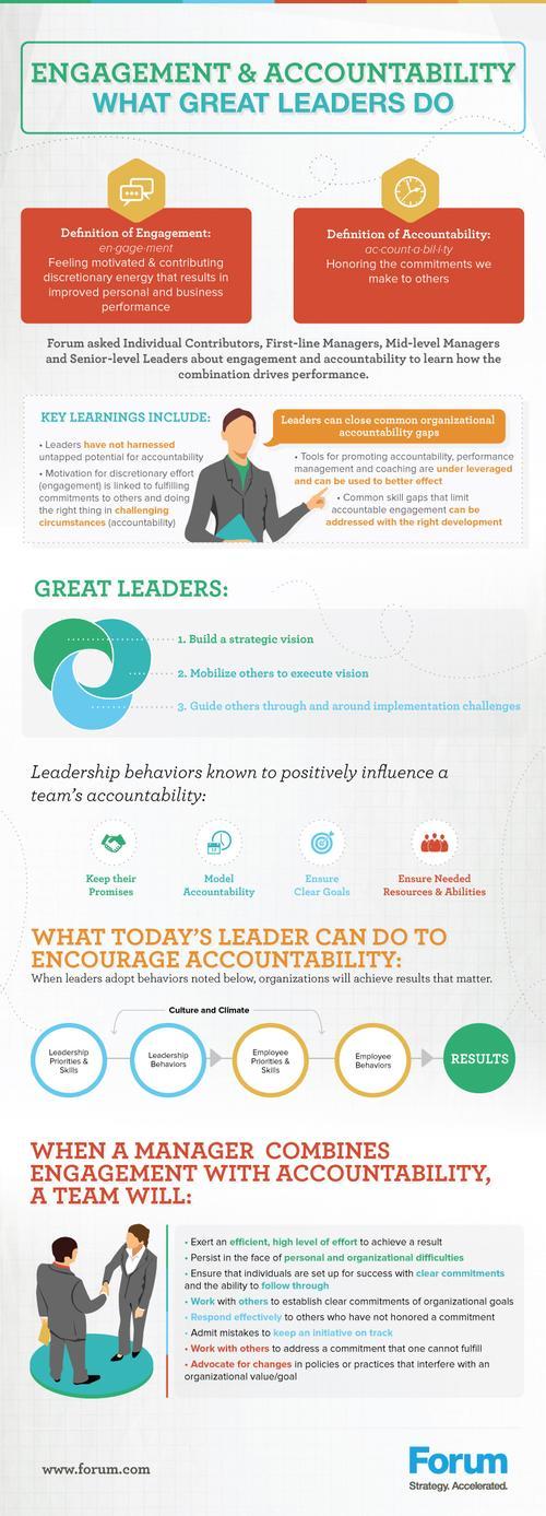 06.16.15-Engagement_Accountabilitiy_Leadership.jpg
